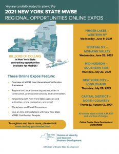 2021 NYS MWBE Expo Series Flyer